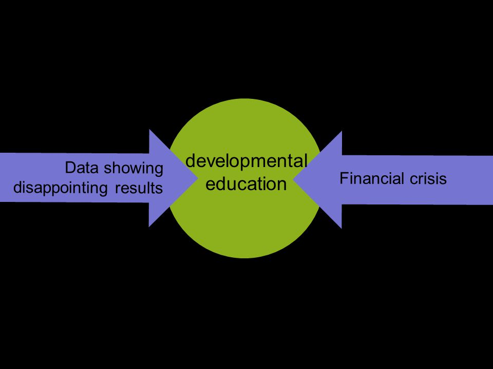 developmental education Data showing disappointing results
