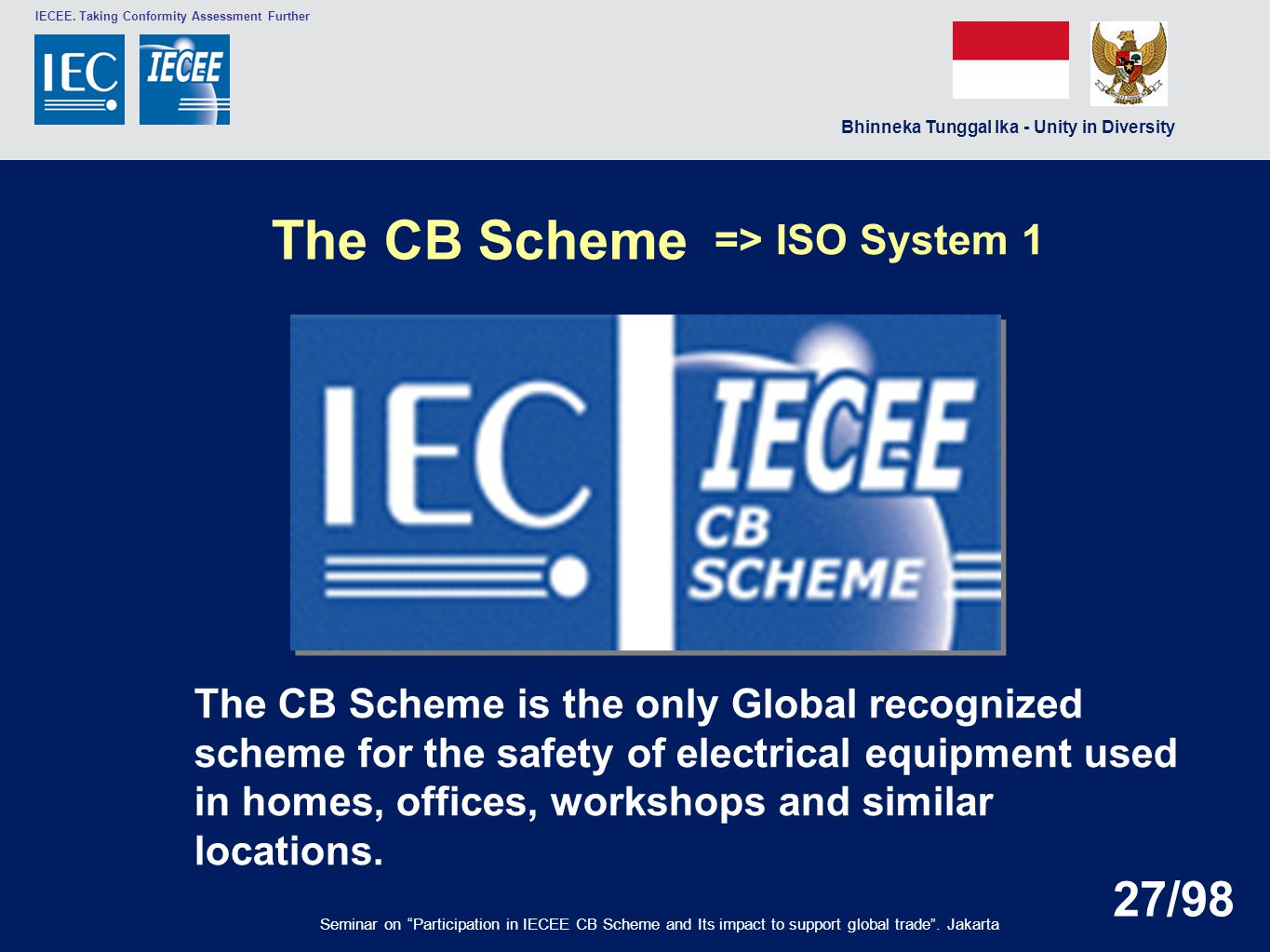 The CB Scheme => ISO System 1