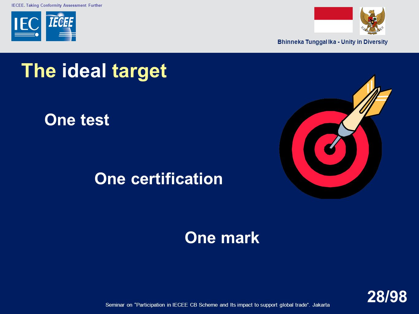 The ideal target One test One certification One mark