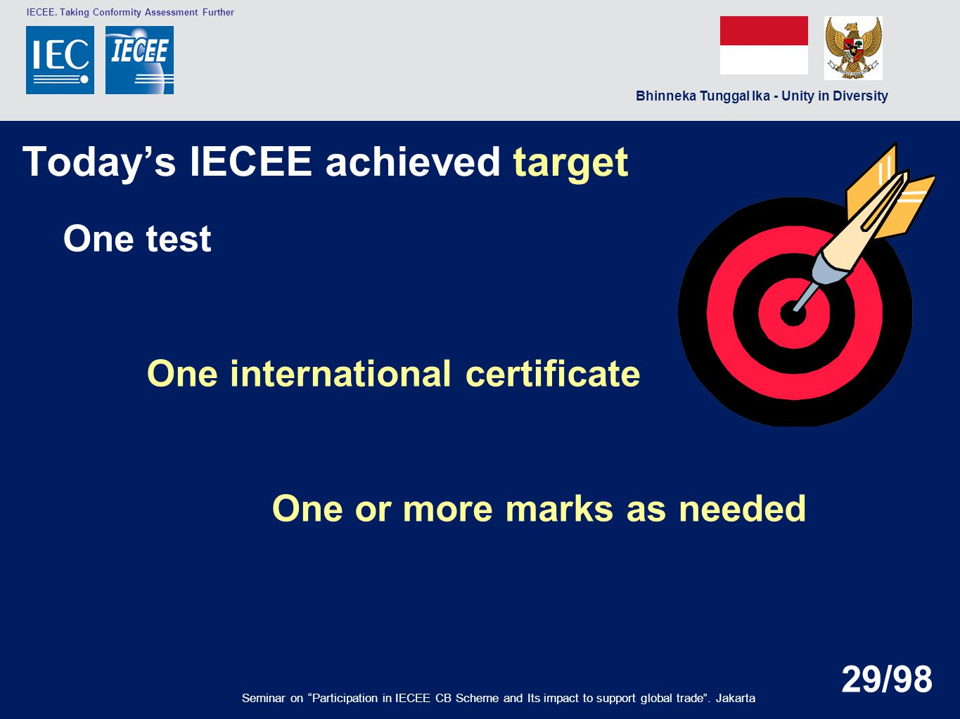 Today's IECEE achieved target