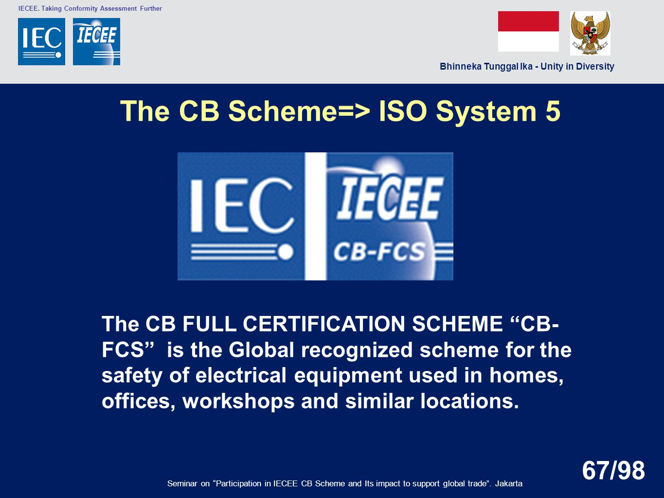 The CB Scheme=> ISO System 5