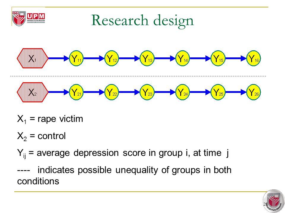 Research design X1 = rape victim X2 = control