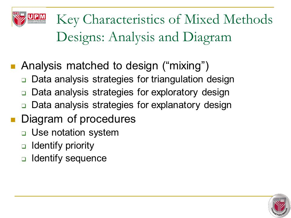 Key Characteristics of Mixed Methods Designs: Analysis and Diagram