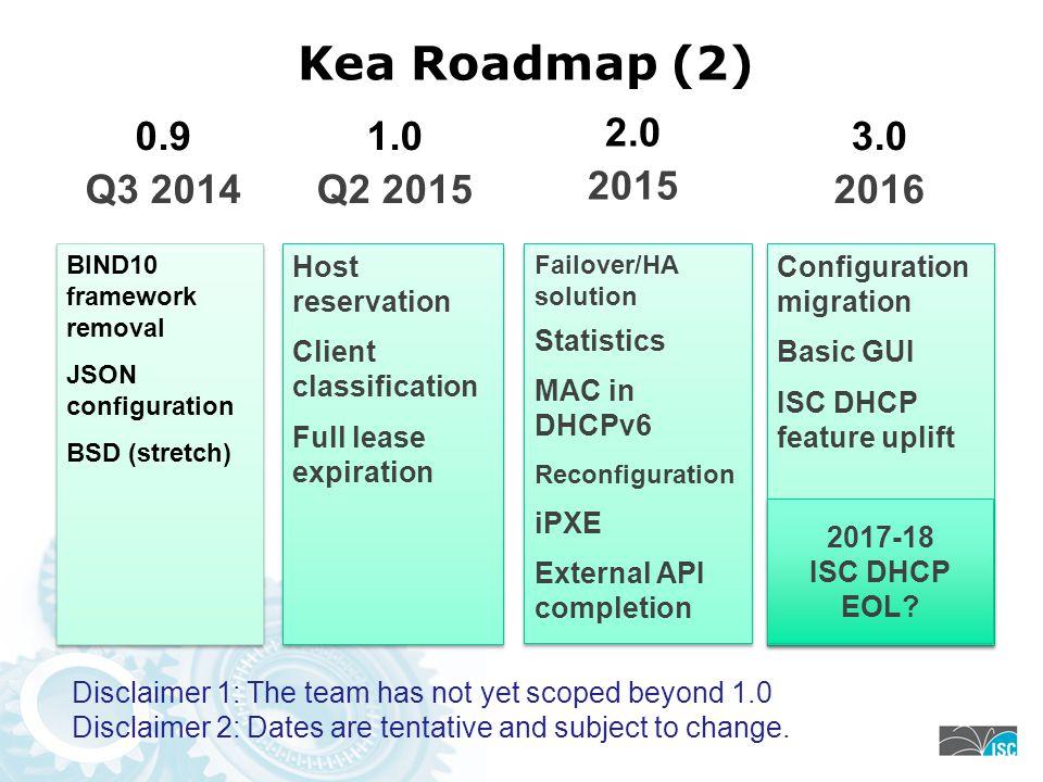 Kea Roadmap (2) 0.9. Q3 2014. 1.0. Q2 2015. 2.0. 2015. 3.0. 2016. BIND10 framework removal.