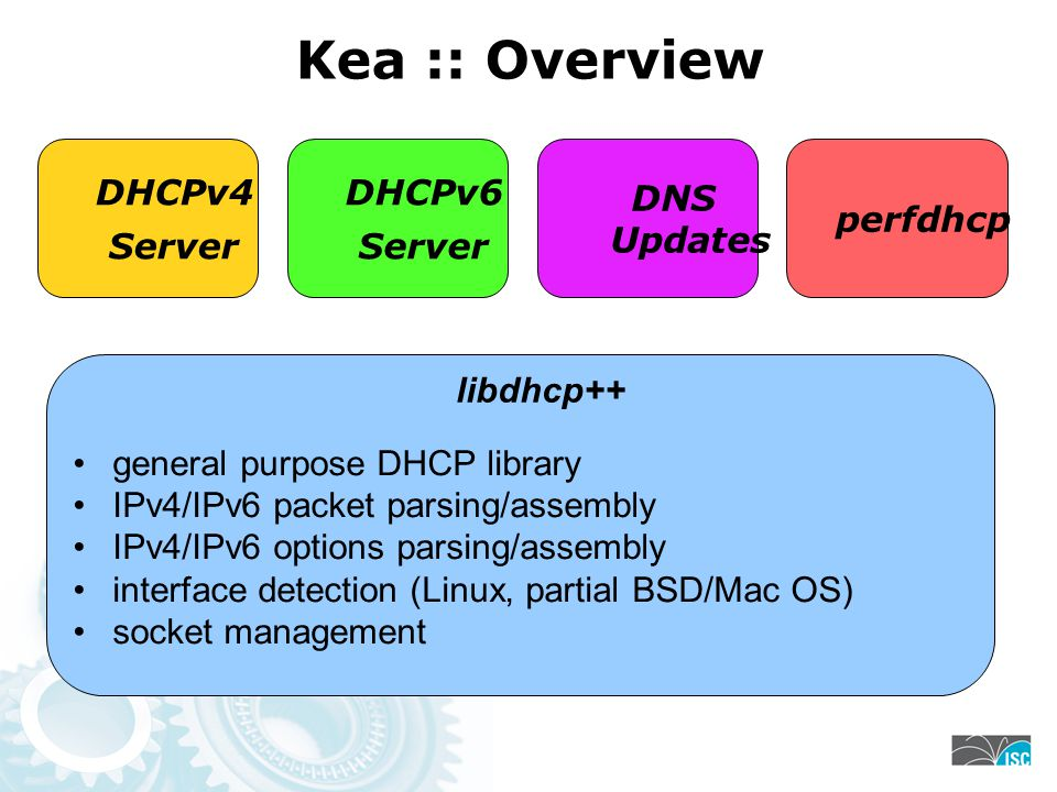 Kea :: Overview DHCPv4 Server DHCPv6 Server DNS Updates perfdhcp