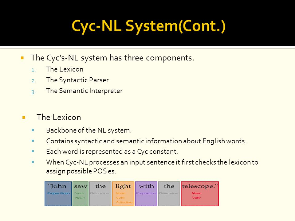 Cyc-NL System(Cont.) The Cyc's-NL system has three components.