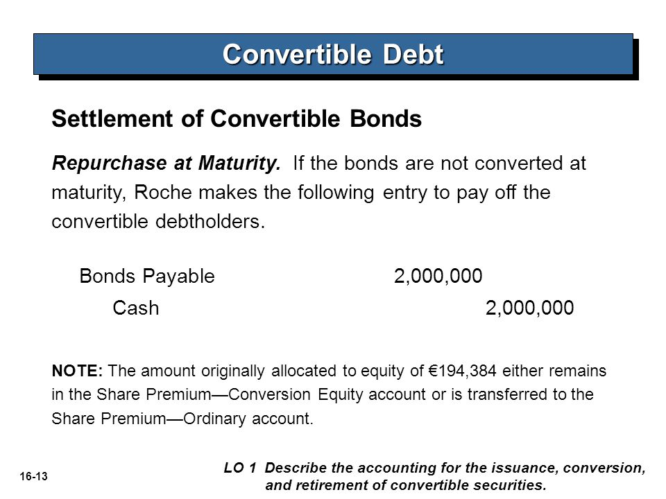 Convertible Debt Settlement of Convertible Bonds