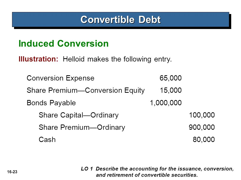 Convertible Debt Induced Conversion