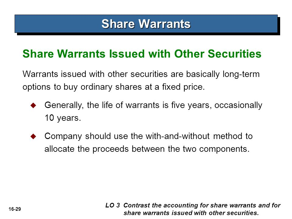 Share Warrants Share Warrants Issued with Other Securities