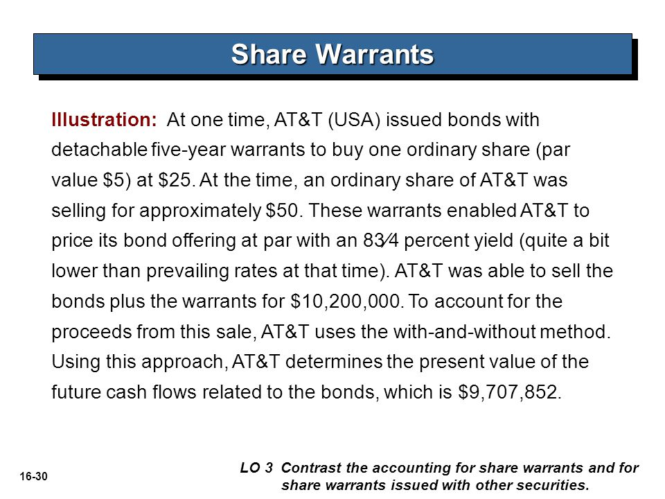 Share Warrants