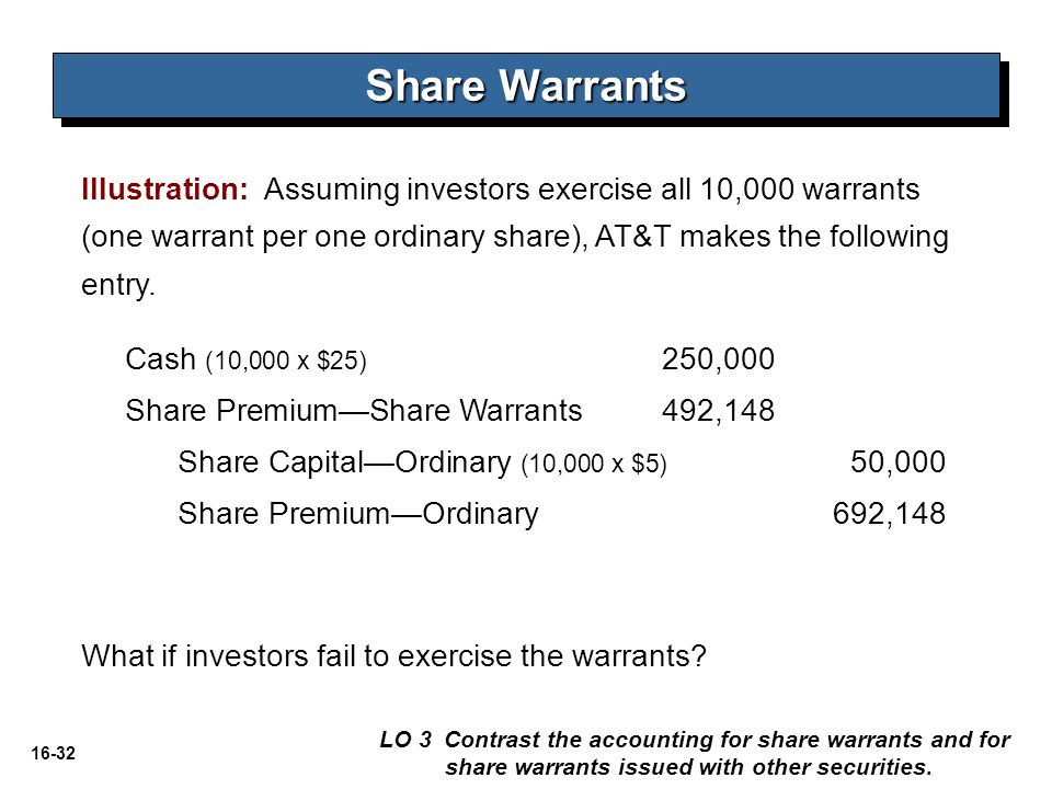 Share Warrants Illustration: Assuming investors exercise all 10,000 warrants (one warrant per one ordinary share), AT&T makes the following entry.