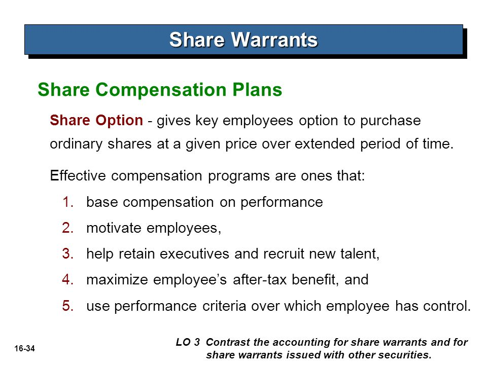 Share Warrants Share Compensation Plans