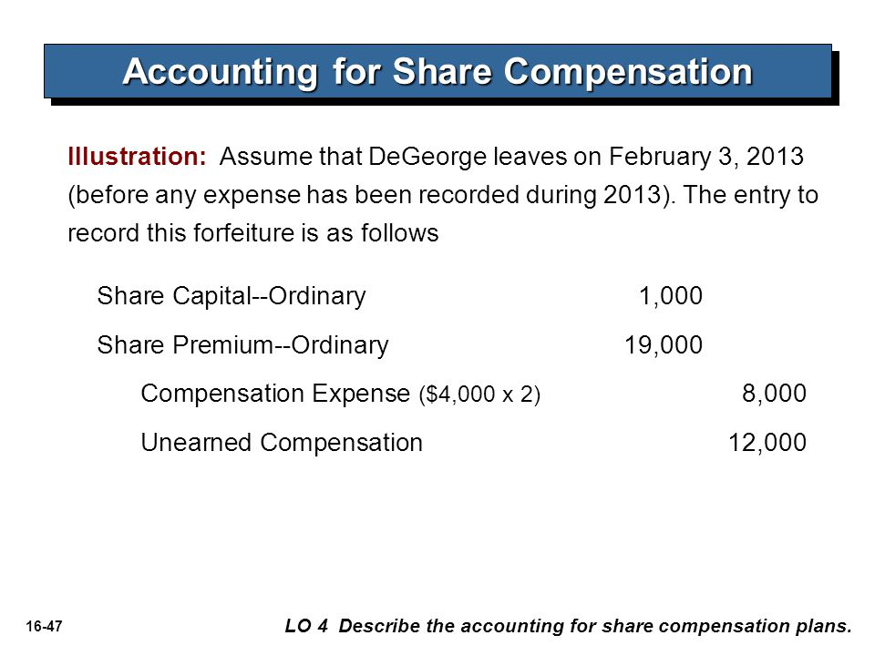 Accounting for Share Compensation