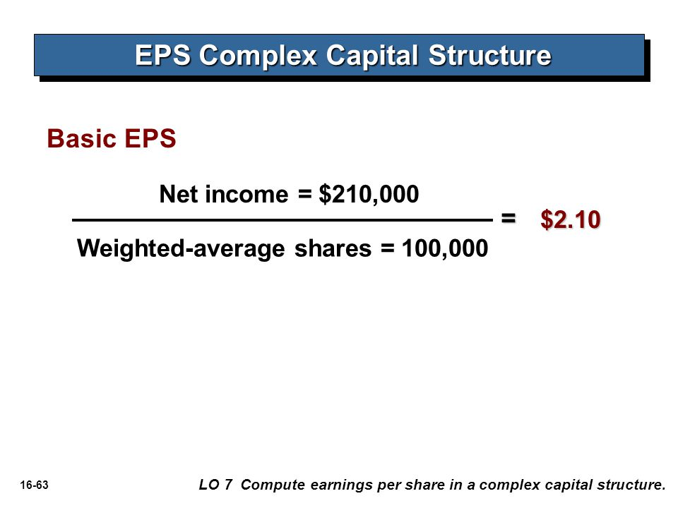 EPS Complex Capital Structure Weighted-average shares = 100,000