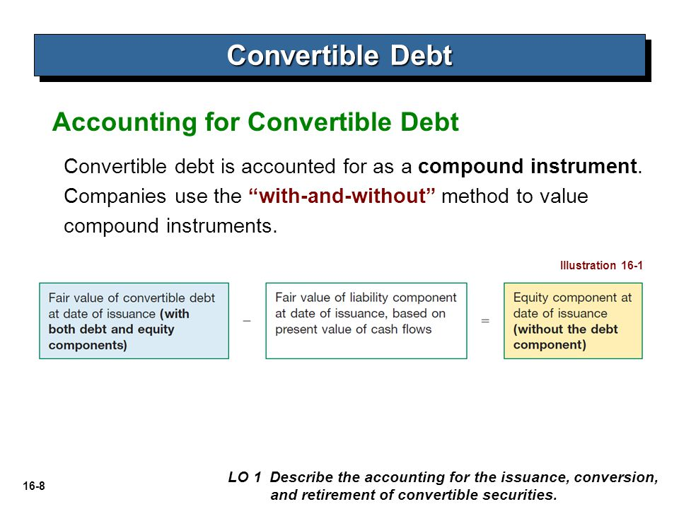 Convertible Debt Accounting for Convertible Debt