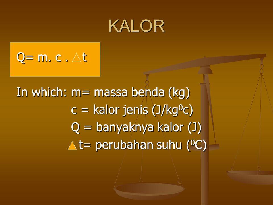 KALOR Q= m. c . t In which: m= massa benda (kg)