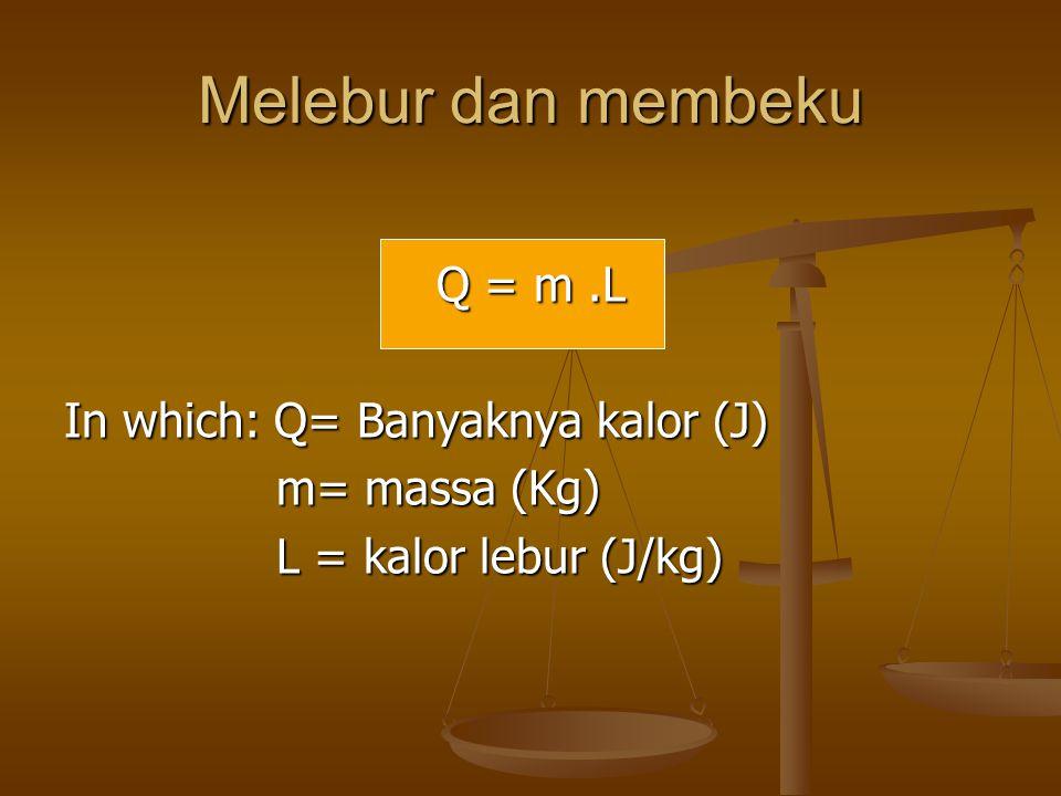 Melebur dan membeku Q = m .L In which: Q= Banyaknya kalor (J)