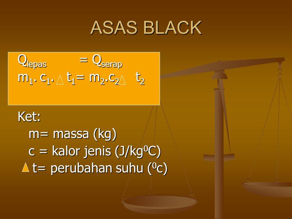 ASAS BLACK Qlepas = Qserap m1. c1. t1= m2.c2. t2 Ket: m= massa (kg)