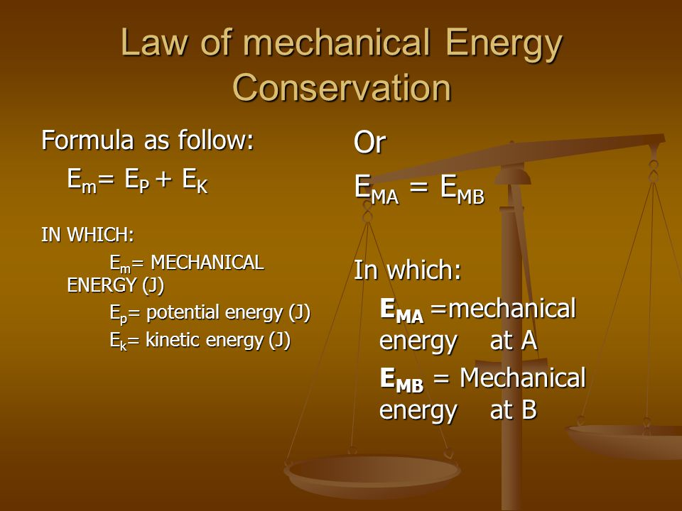 Law of mechanical Energy Conservation