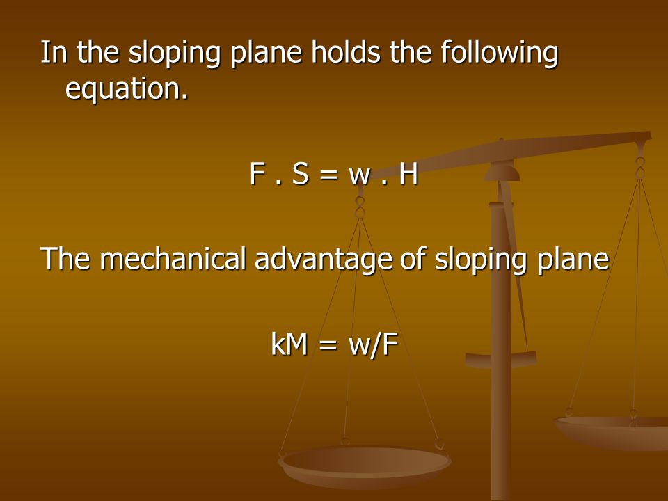 In the sloping plane holds the following equation.