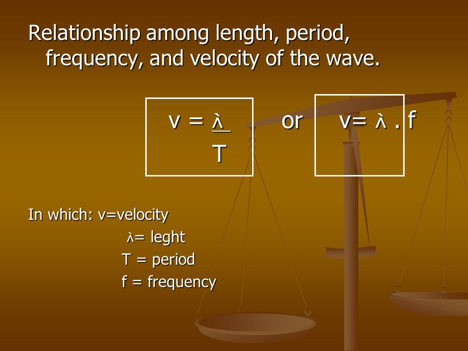 Relationship among length, period, frequency, and velocity of the wave.
