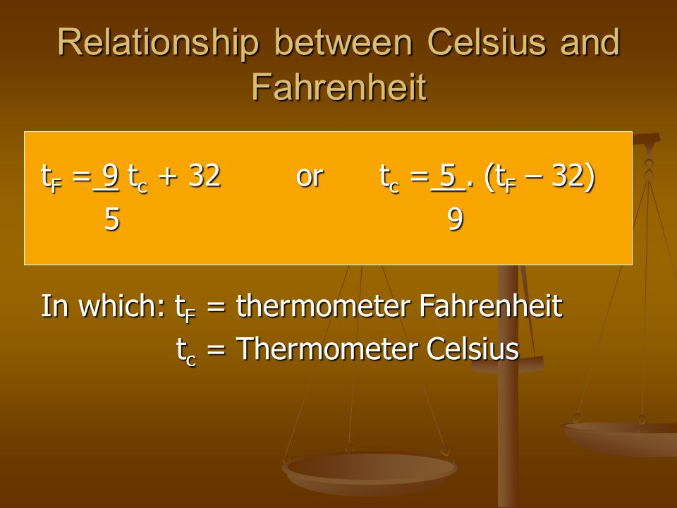 Relationship between Celsius and Fahrenheit