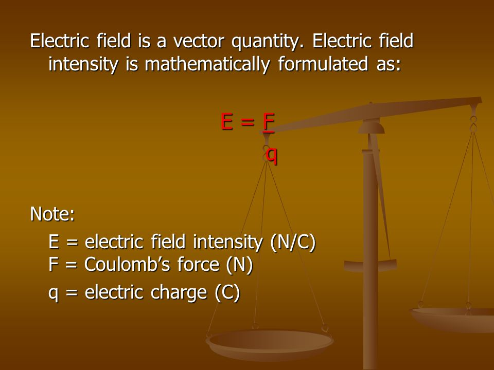 Electric field is a vector quantity