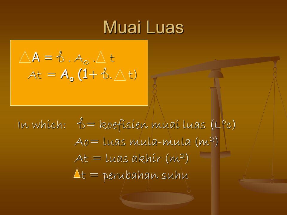 Muai Luas A = ß . AO . t At = Ao (1+ ß. t)