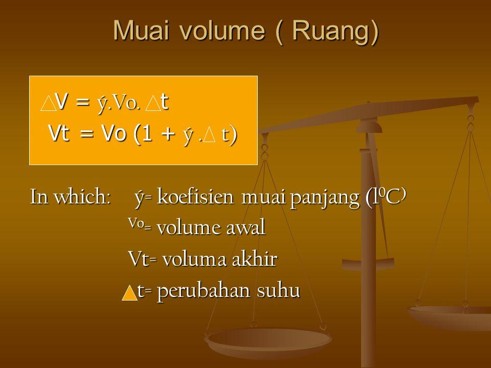 Muai volume ( Ruang) V = ý.Vo. t Vt = Vo (1 + ý . t)