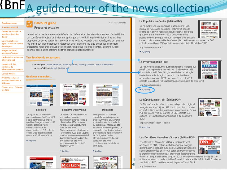 A guided tour of the news collection