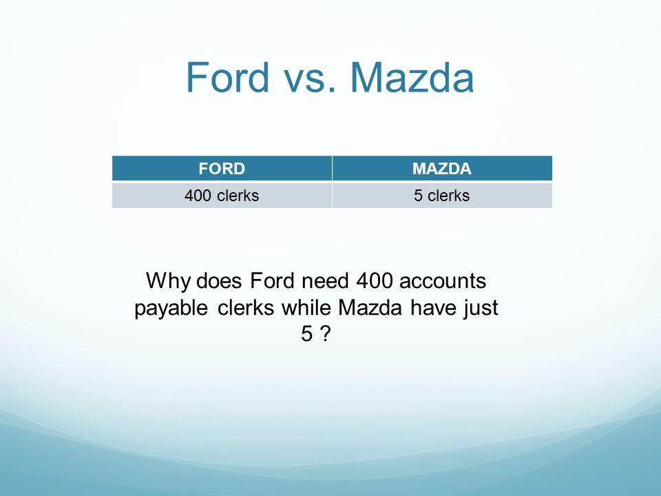 Ford vs. Mazda FORD. MAZDA. 400 clerks. 5 clerks.