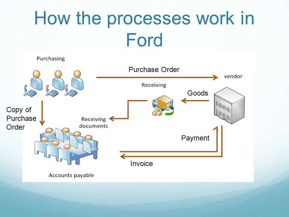 How the processes work in Ford