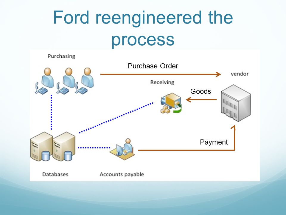 Ford reengineered the process