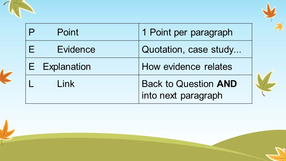 P Point 1 Point per paragraph. E Evidence. Quotation, case study... E Explanation. How evidence relates.