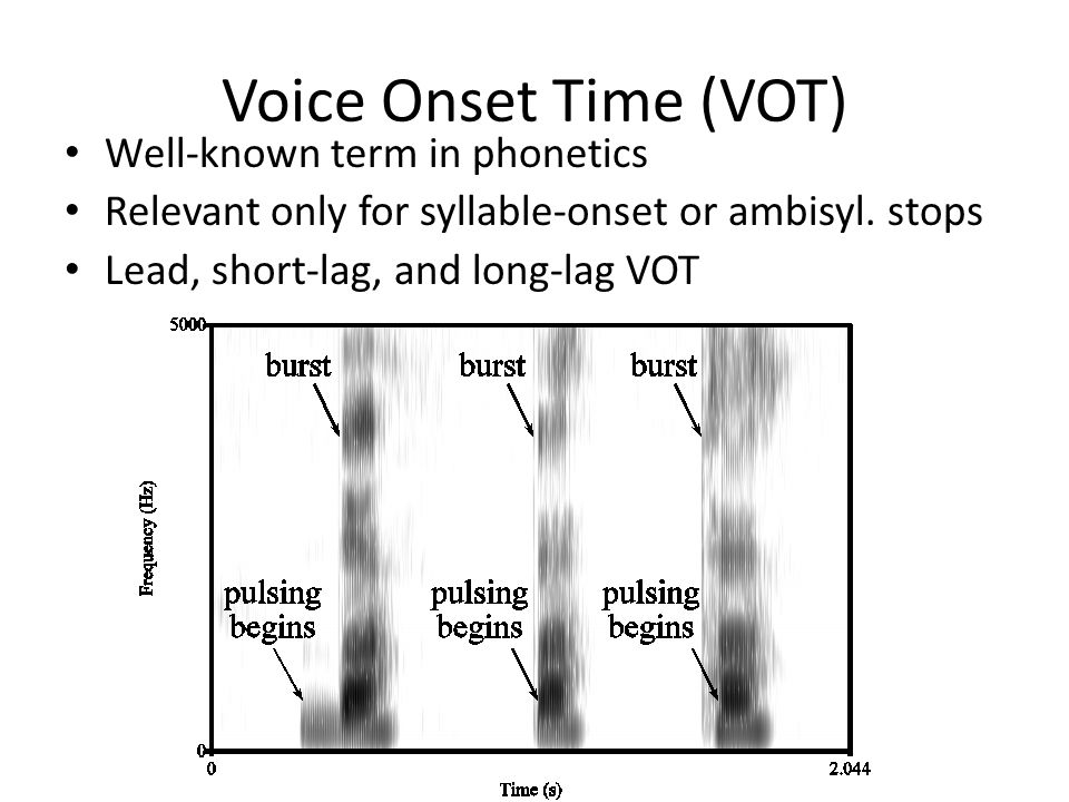 Voice Onset Time (VOT) Well-known term in phonetics