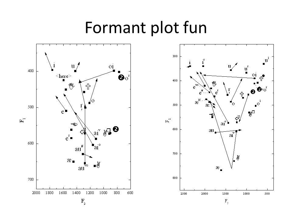 Formant plot fun
