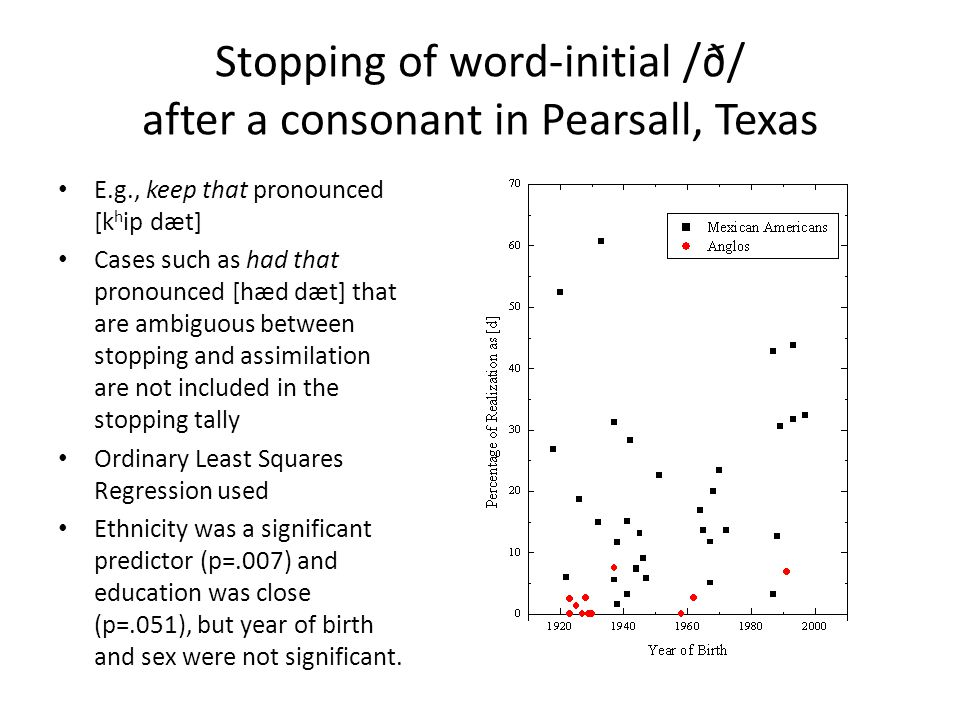 Stopping of word-initial /ð/ after a consonant in Pearsall, Texas