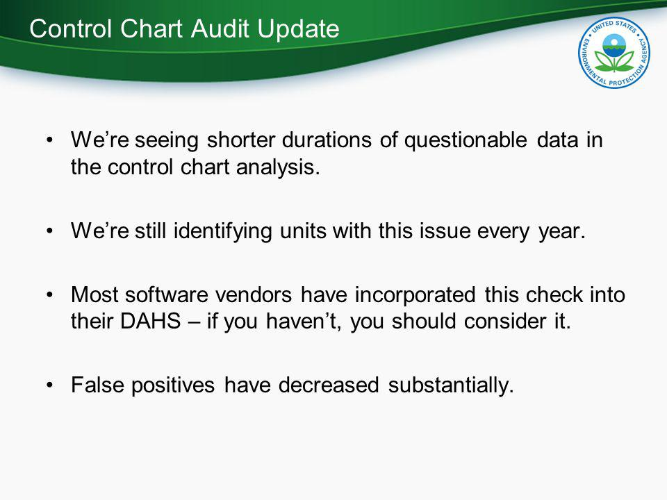 Control Chart Audit Update