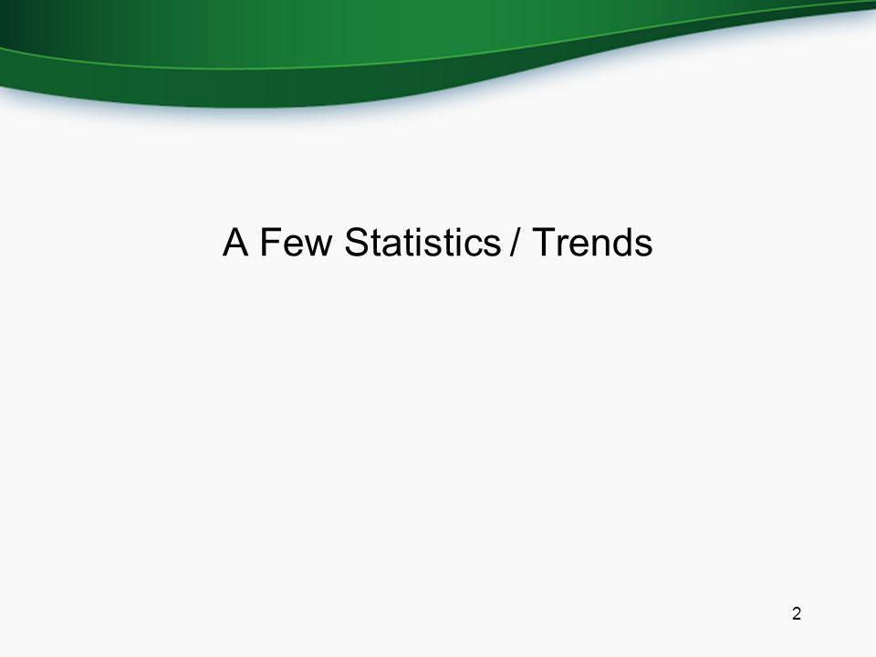 A Few Statistics / Trends