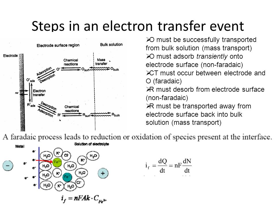 Steps in an electron transfer event