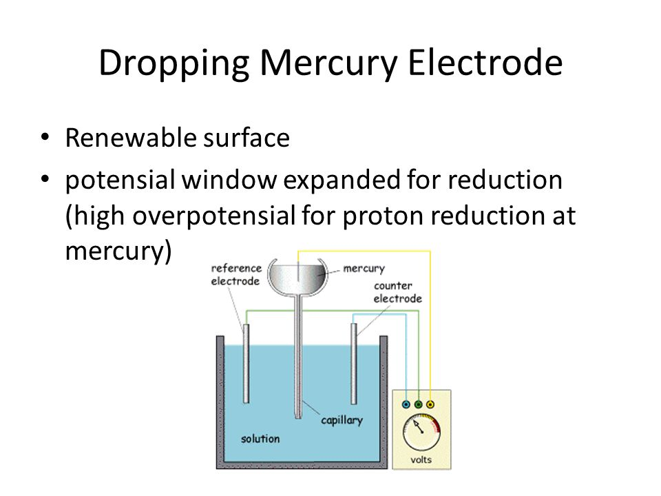 Dropping Mercury Electrode