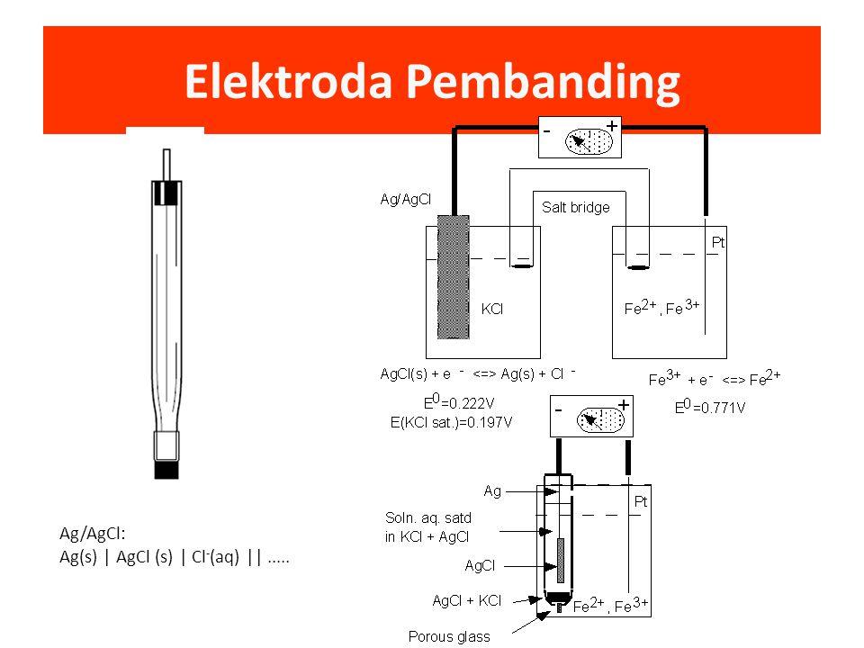 Elektroda Pembanding Ag/AgCl: Ag(s)   AgCl (s)   Cl-(aq)    .....