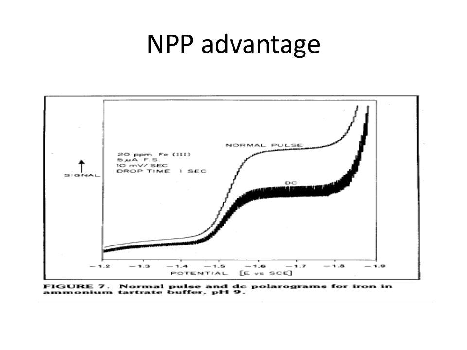 NPP advantage
