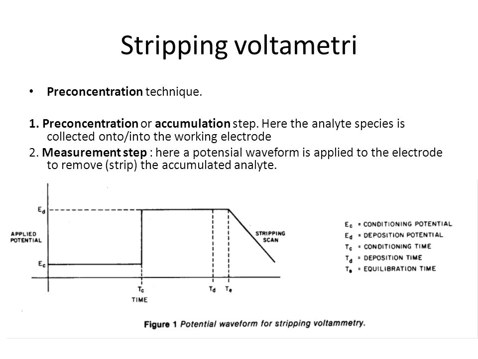 Stripping voltametri Preconcentration technique.