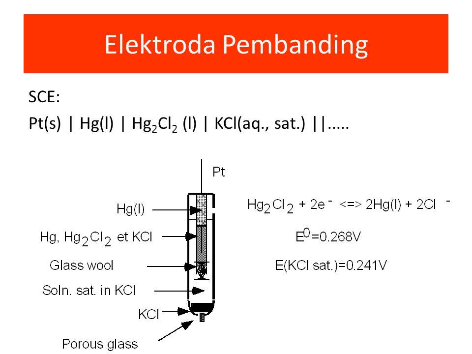 Elektroda Pembanding SCE: Pt(s)   Hg(l)   Hg2Cl2 (l)   KCl(aq., sat.)   .....