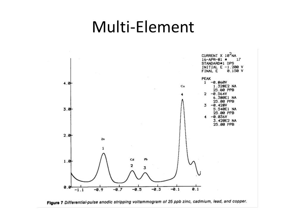 Multi-Element