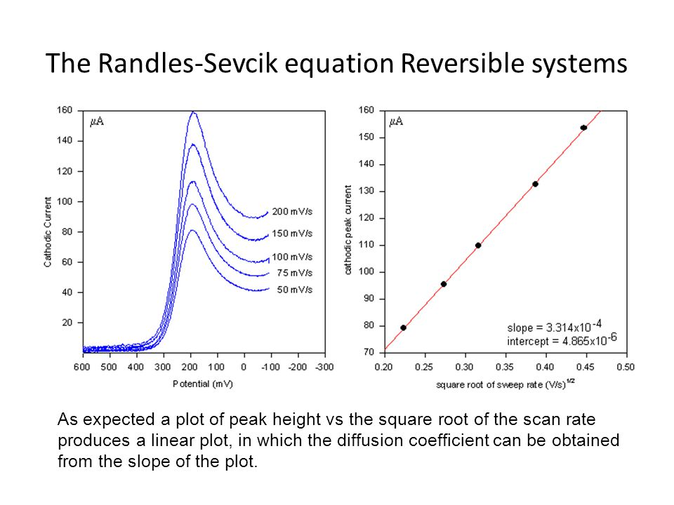 The Randles-Sevcik equation Reversible systems