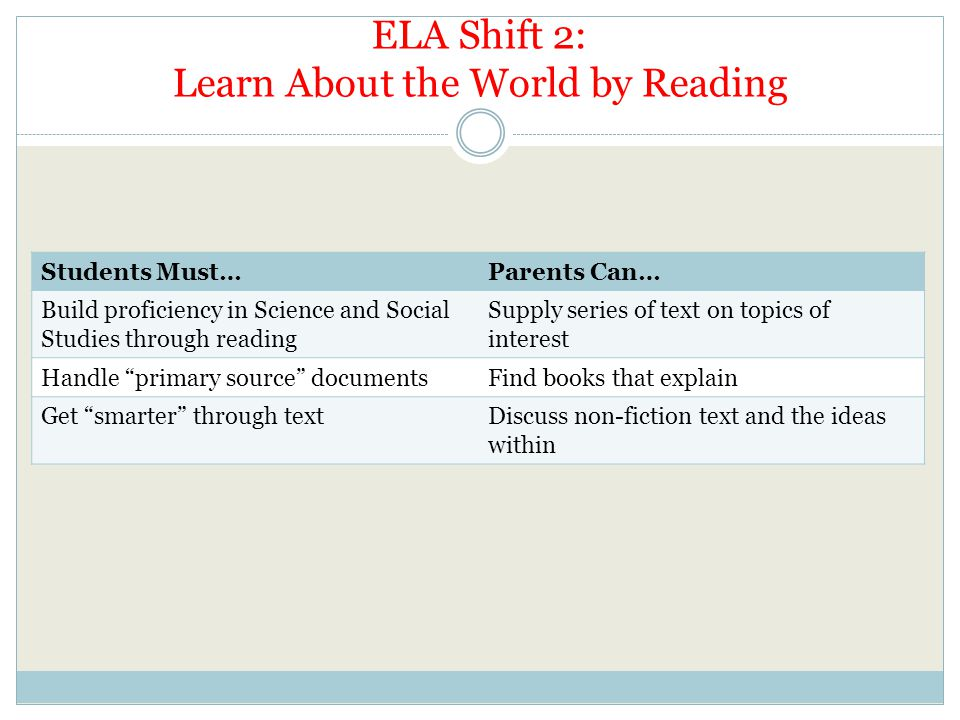 ELA Shift 2: Learn About the World by Reading