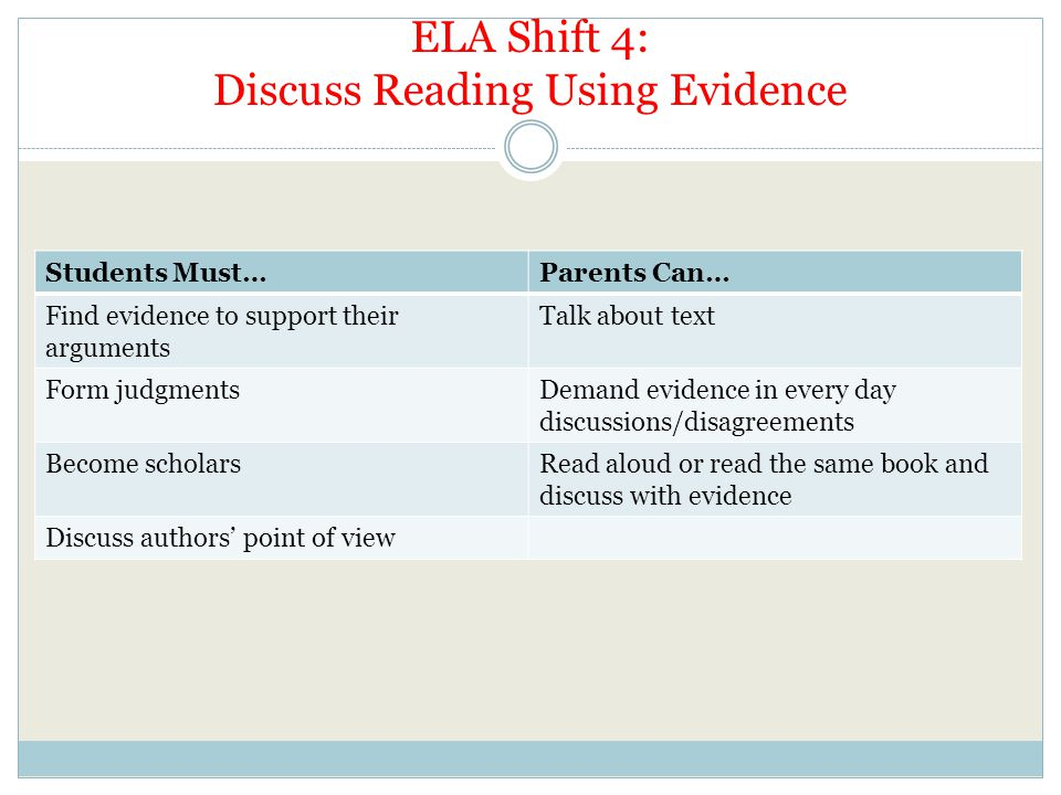 ELA Shift 4: Discuss Reading Using Evidence