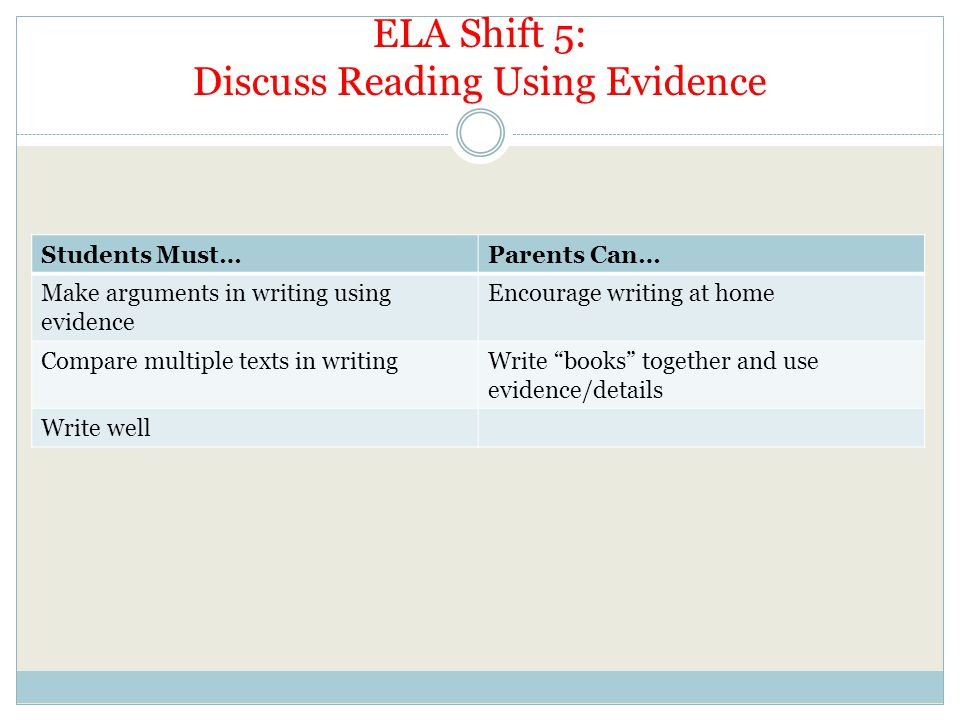ELA Shift 5: Discuss Reading Using Evidence